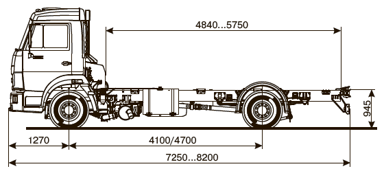 ШАССИ KAMAZ-4308-69 (G5)