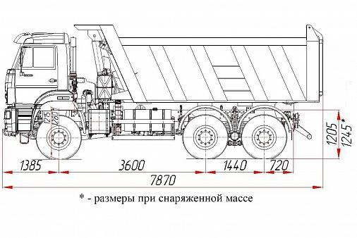 KAMAZ-6522-53